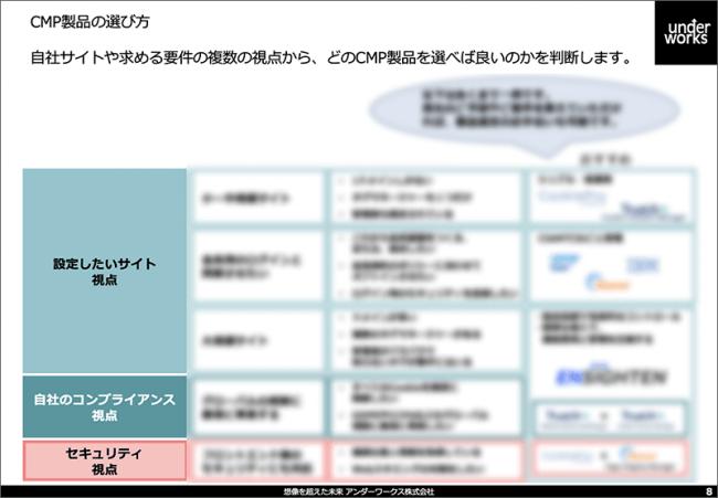CMP(コンセントマネジメントプラットフォーム)製品の選び方